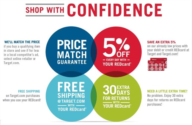 ShopWithConfidence