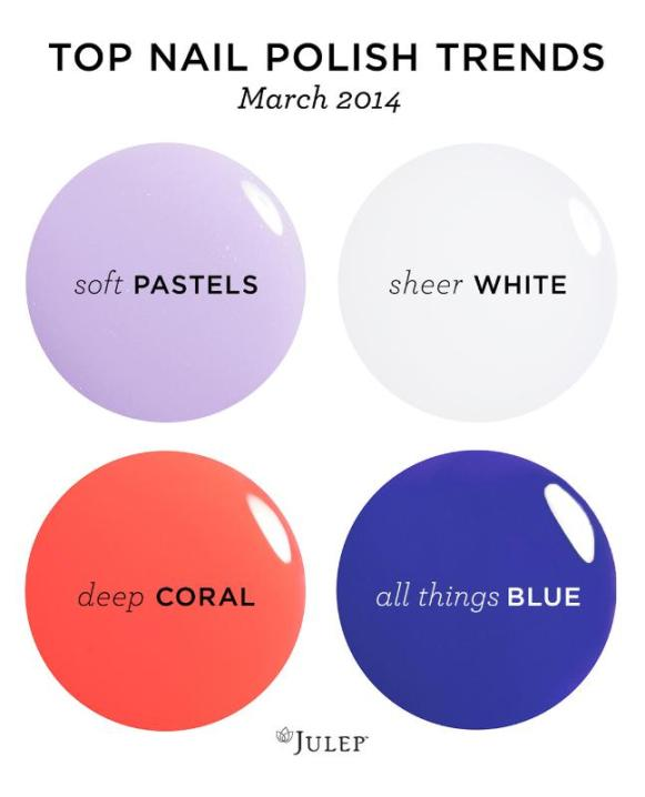 JULEP MARCH 2014 TOP NAIL POLISH TRENDS