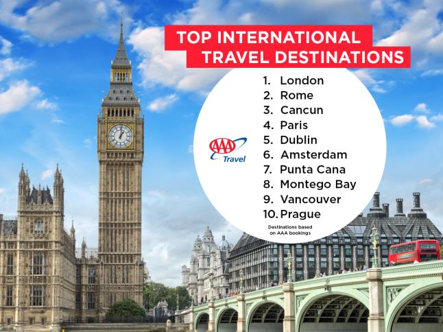 TopInternationalDestinationsFacebook