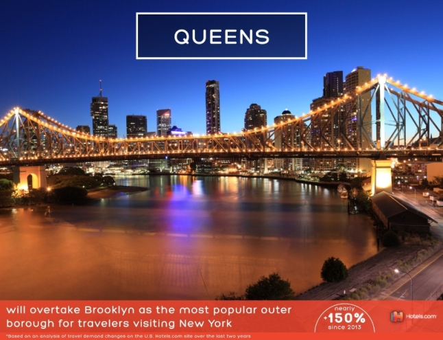 According to Hotels.com 2016 Travel Predictions, Queens will overtake Brooklyn as the most popular outer borough for travelers visiting New York in the new year. (PRNewsFoto/Hotels.com)