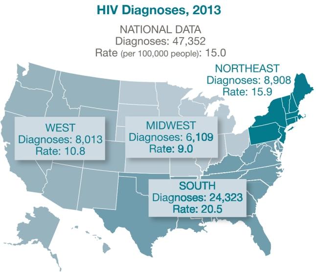 hiv-diagnoses-2013