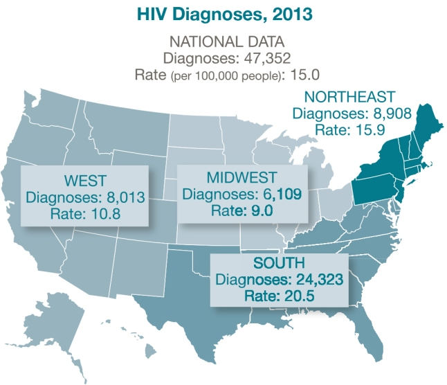hiv-diagnoses-2013