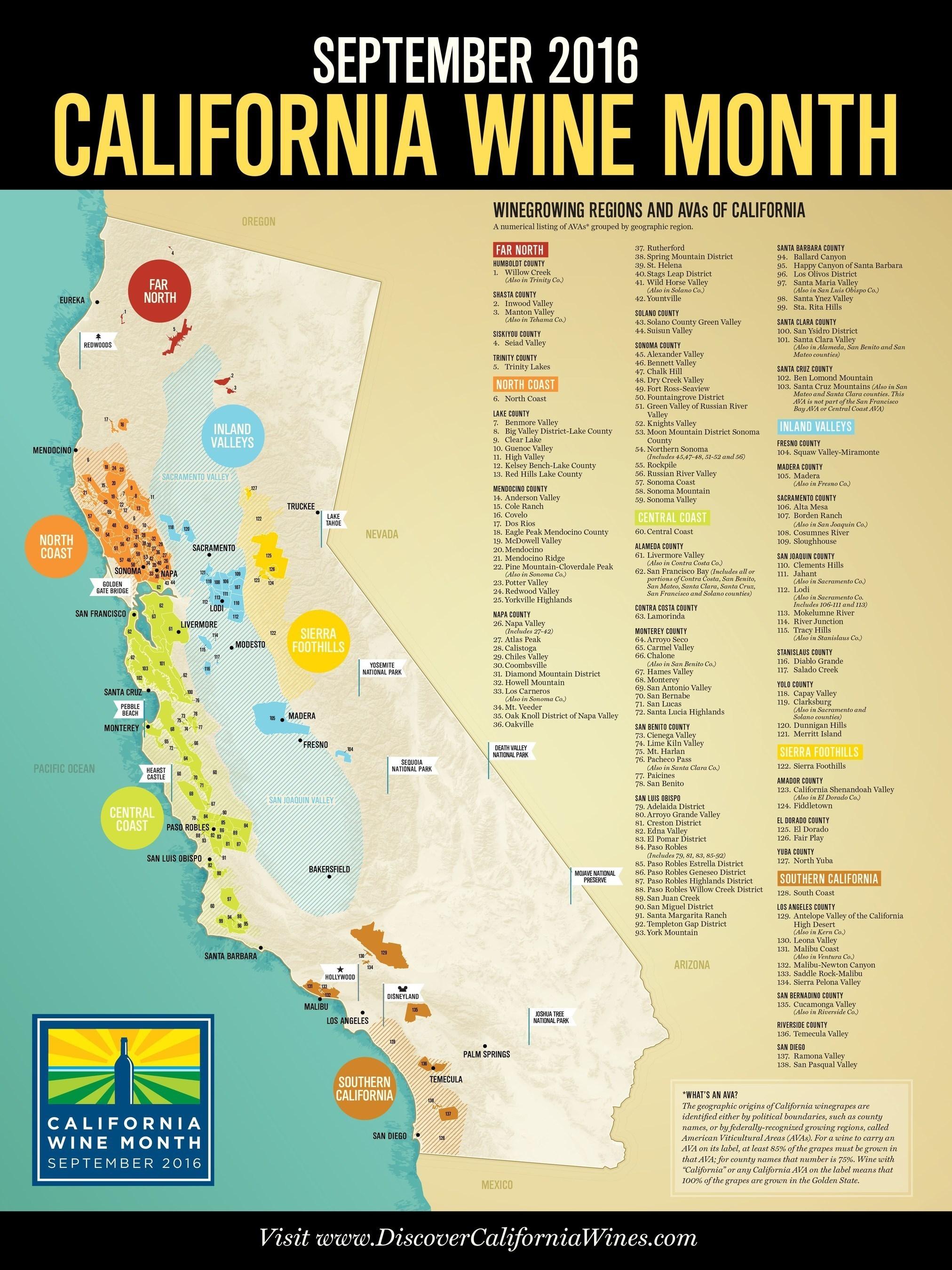 Wine Institute Wine Month 2016 Infographic