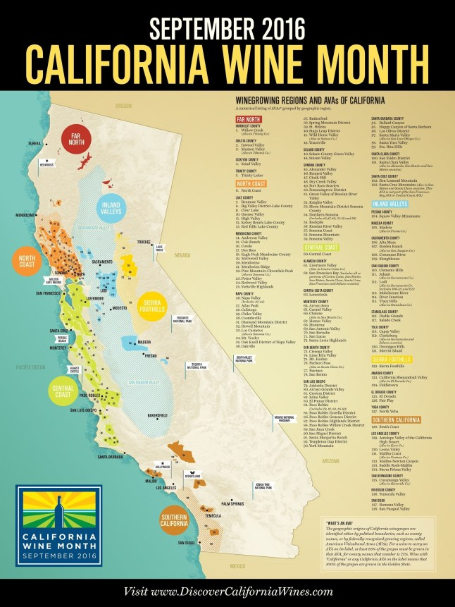 Wine Institute Wine Month 2016 Infographic
